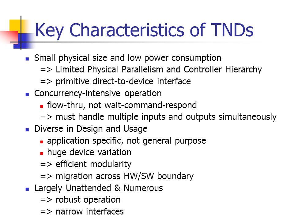 Key Characteristics of TNDs