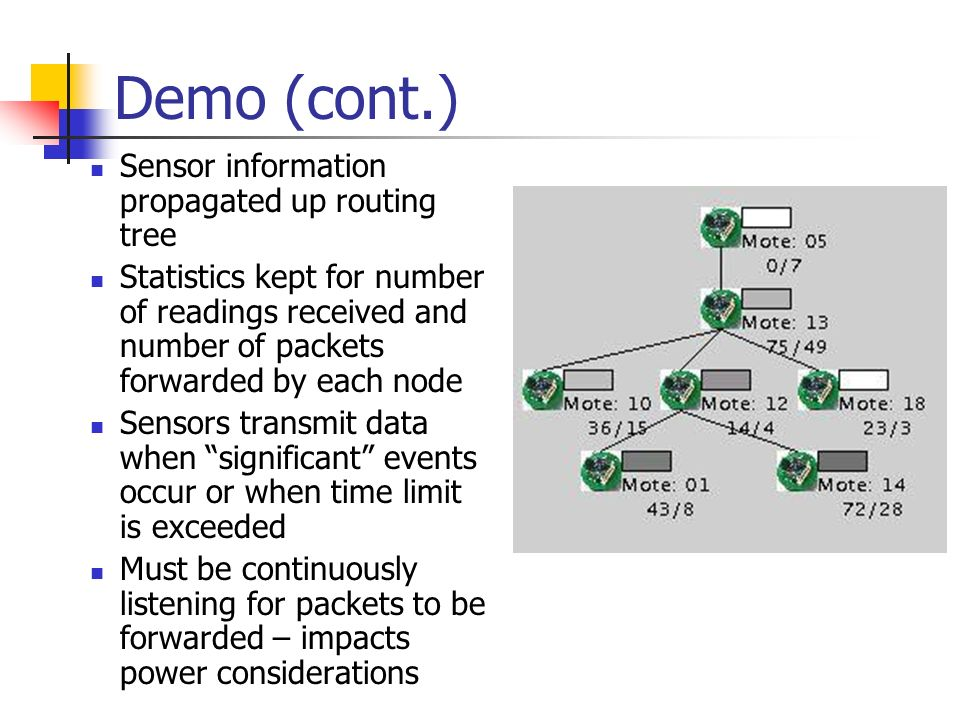 Demo (cont.) Sensor information propagated up routing tree
