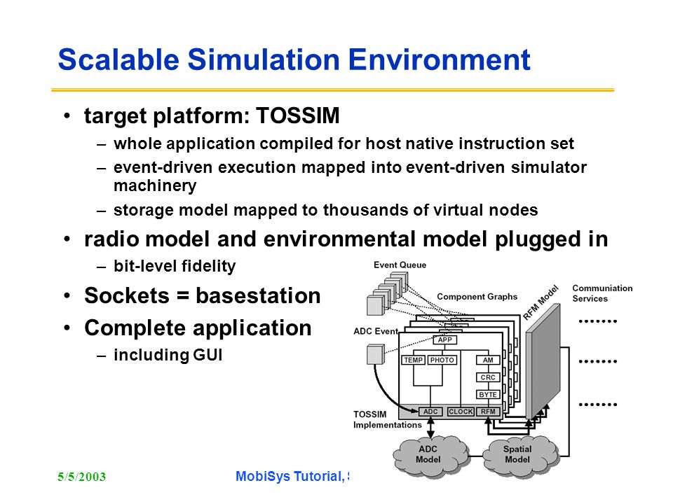 Scalable Simulation Environment