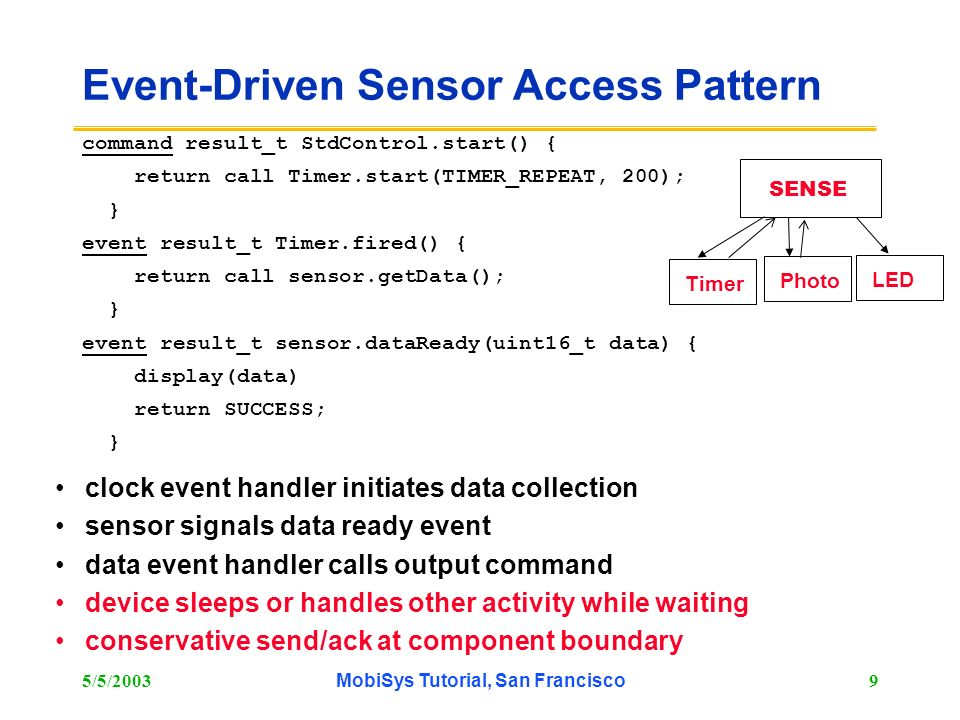 Event-Driven Sensor Access Pattern
