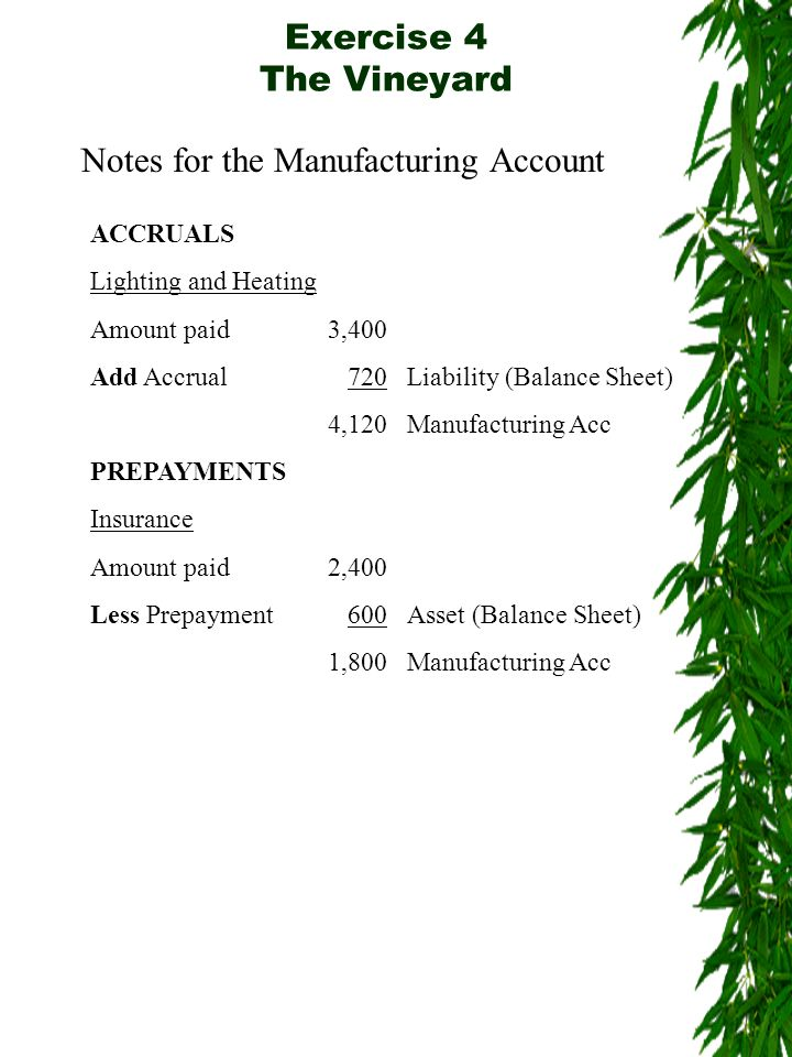Notes for the Manufacturing Account