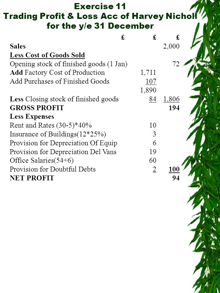 Exercise 11 Trading Profit & Loss Acc of Harvey Nicholl for the y/e 31 December