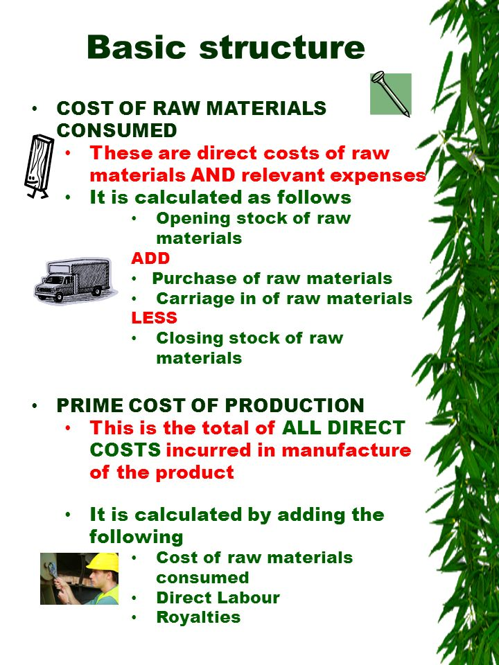 Basic structure COST OF RAW MATERIALS CONSUMED