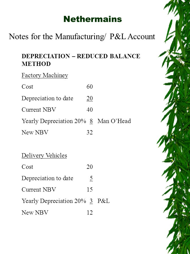 Notes for the Manufacturing/ P&L Account