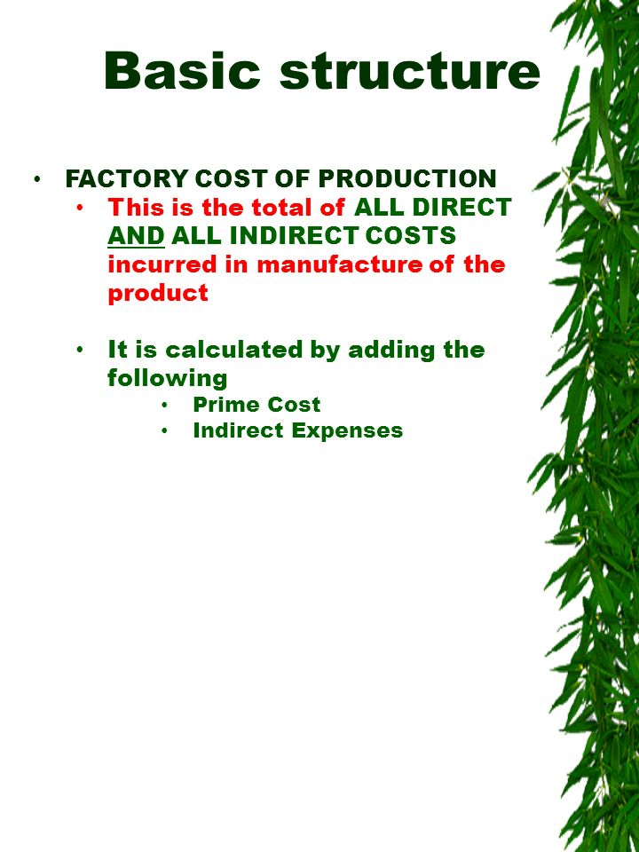 Basic structure FACTORY COST OF PRODUCTION