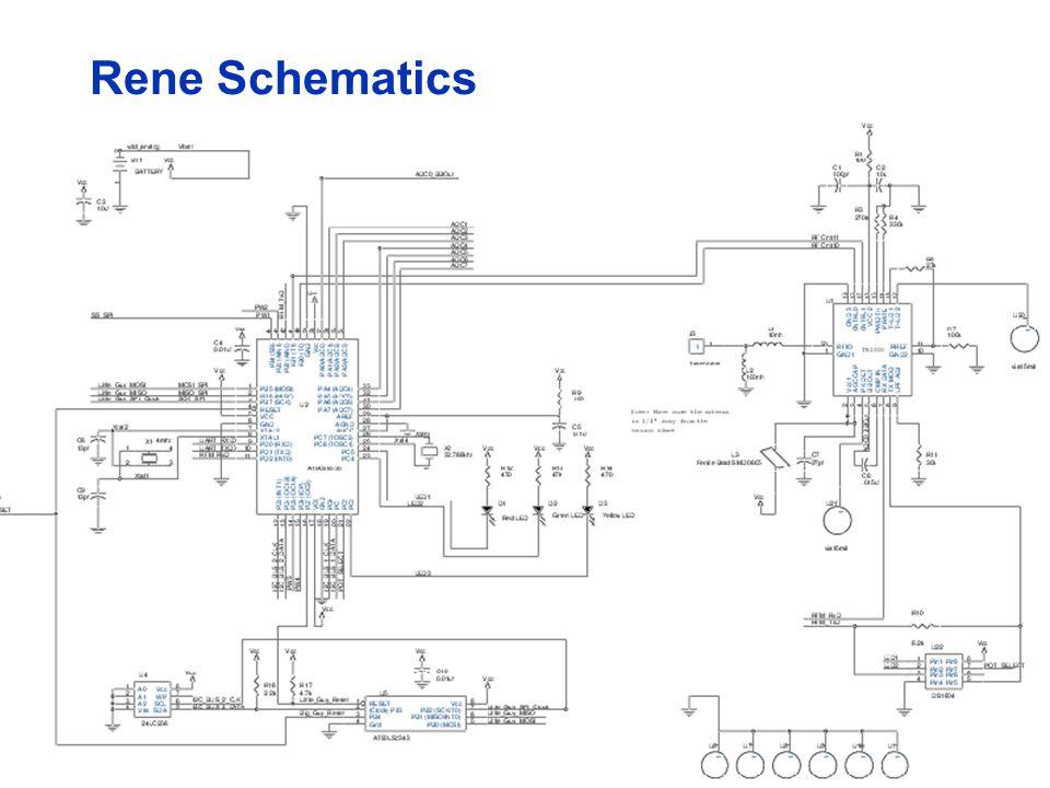 Rene Schematics