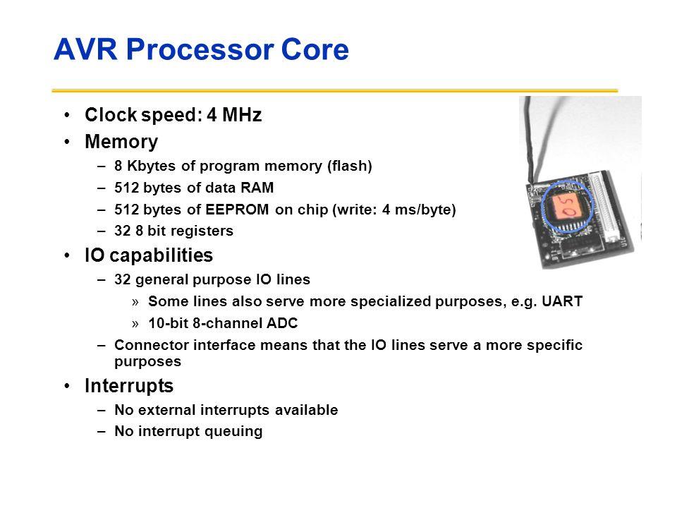 AVR Processor Core Clock speed: 4 MHz Memory IO capabilities