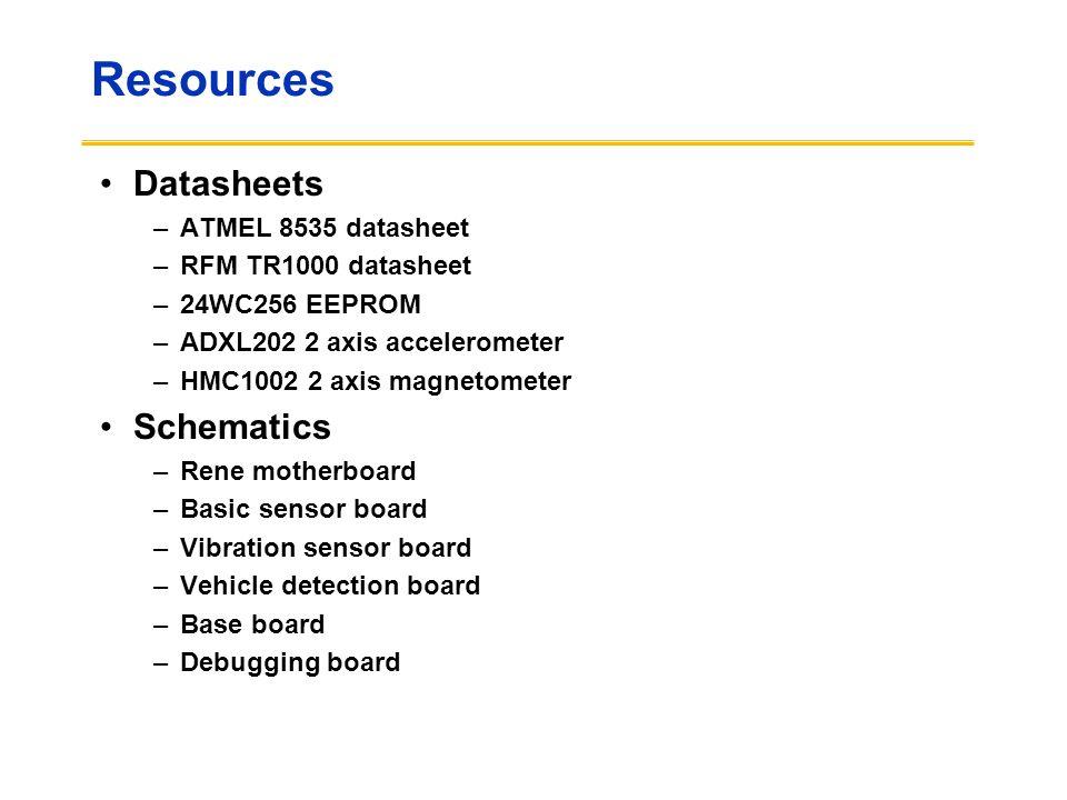 Resources Datasheets Schematics ATMEL 8535 datasheet