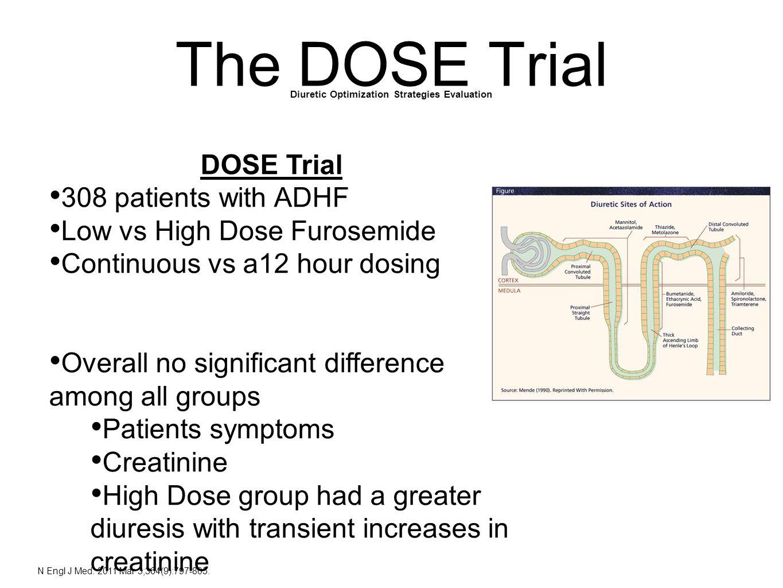 oral to iv furosemide conversion