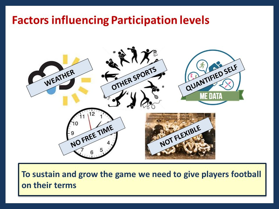 factors affecting participation with sustainability Uv31540 factors affecting participation in sport and physical activity the aim of this unit is to develop the knowledge and understanding of the differing reasons for.