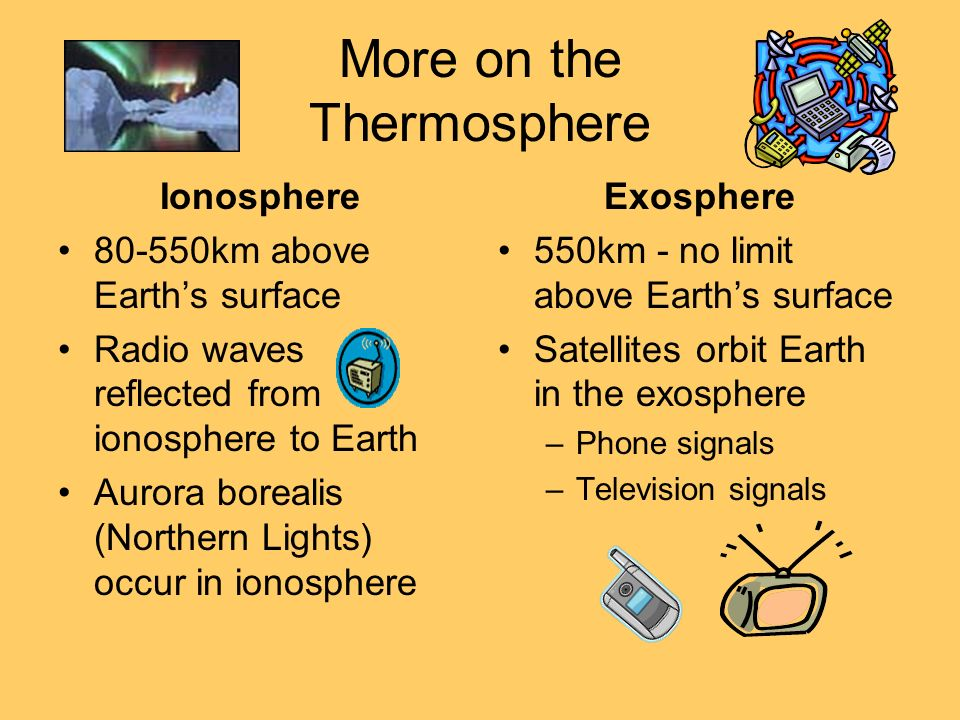 More on the Thermosphere