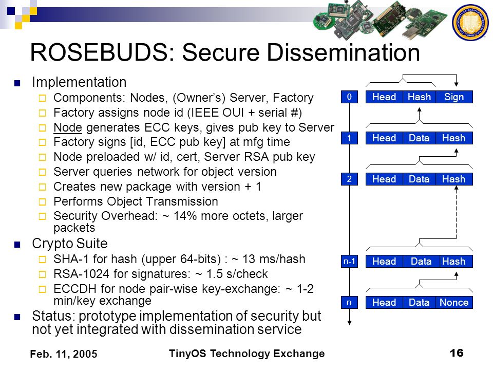 ROSEBUDS: Secure Dissemination