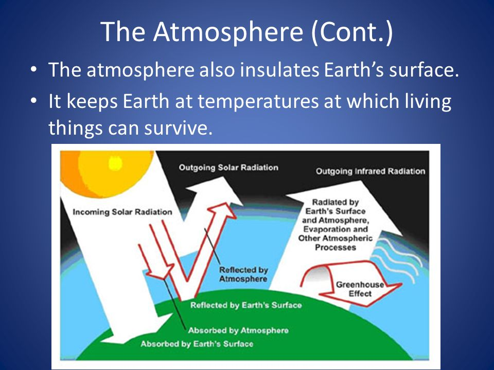 The Atmosphere (Cont.) The atmosphere also insulates Earth's surface.
