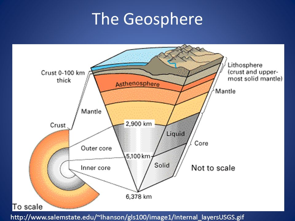 The Geosphere