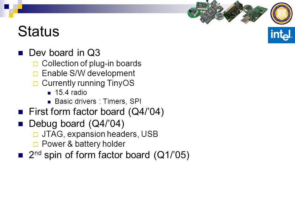 Status Dev board in Q3 First form factor board (Q4/'04)