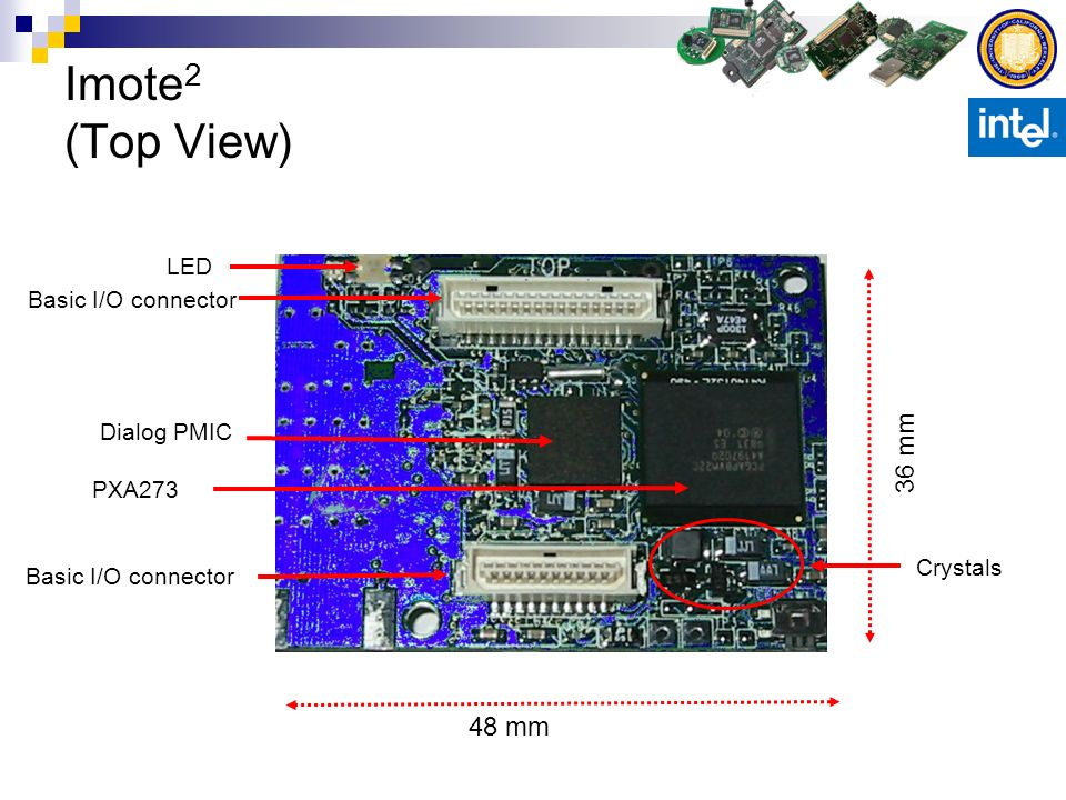 Imote2 (Top View) 36 mm 48 mm LED Basic I/O connector Dialog PMIC