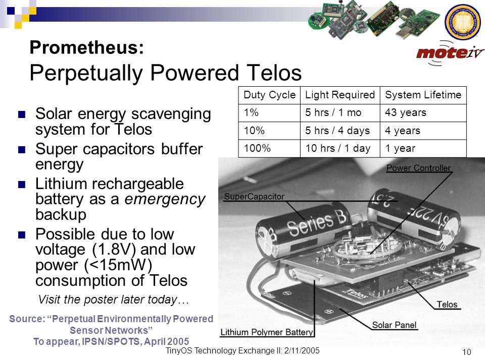 Prometheus: Perpetually Powered Telos