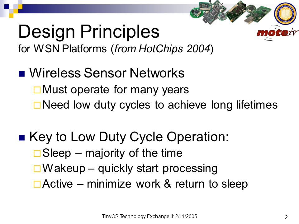 Design Principles for WSN Platforms (from HotChips 2004)