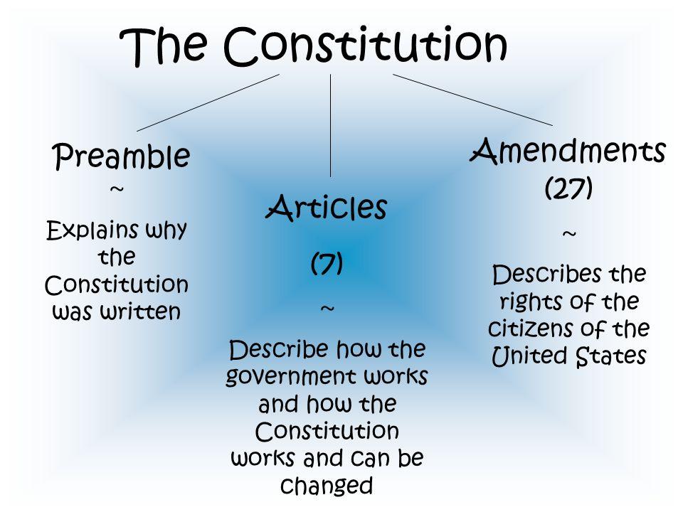 The Constitution Amendments (27) Preamble ~ Articles (7)