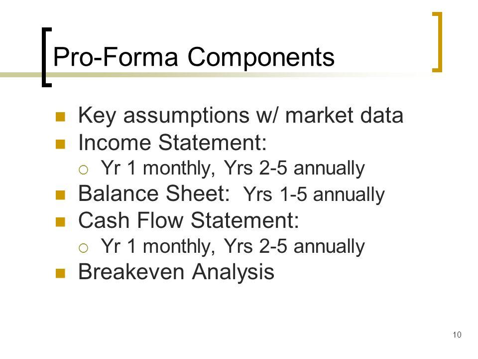 Pro-Forma Components Key assumptions w/ market data Income Statement: