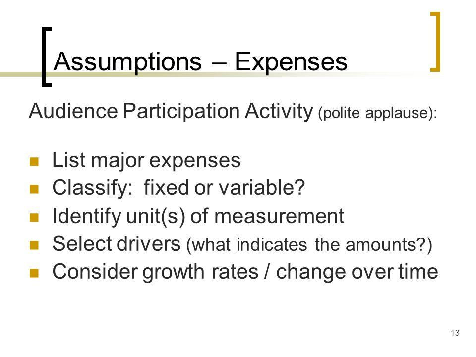 Assumptions – Expenses