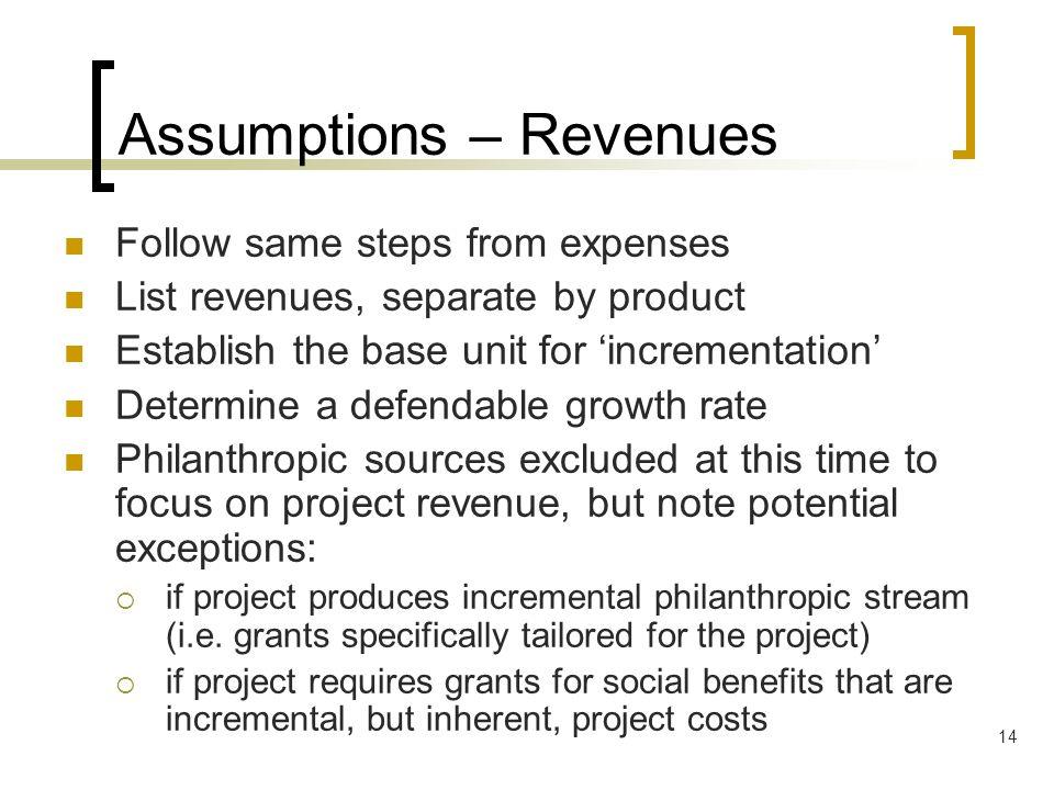 Assumptions – Revenues