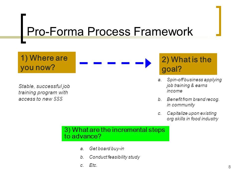 Pro-Forma Process Framework