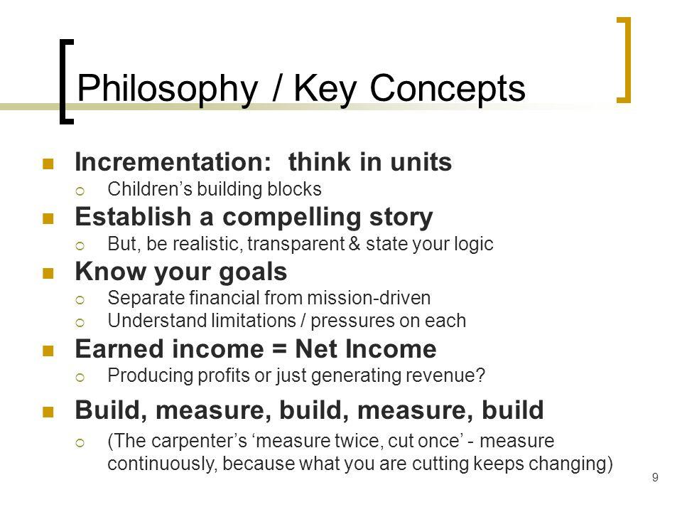 Philosophy / Key Concepts
