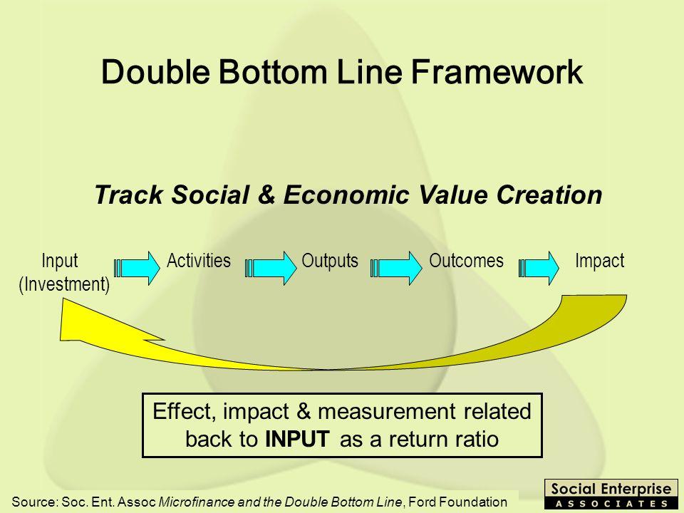 Double Bottom Line Framework