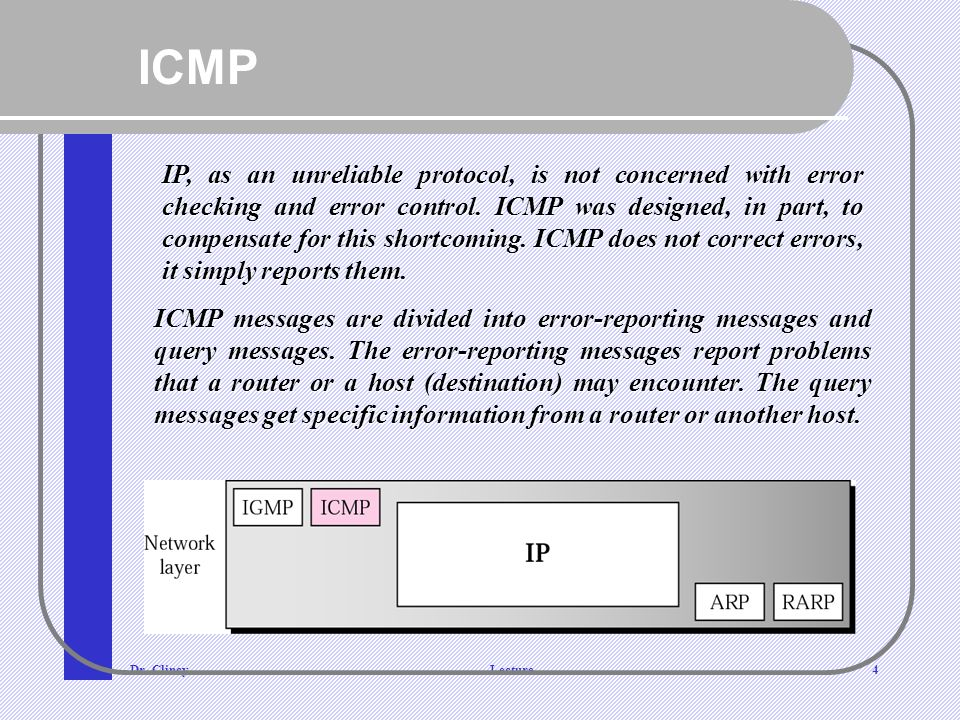 ip and icmp relationship problems