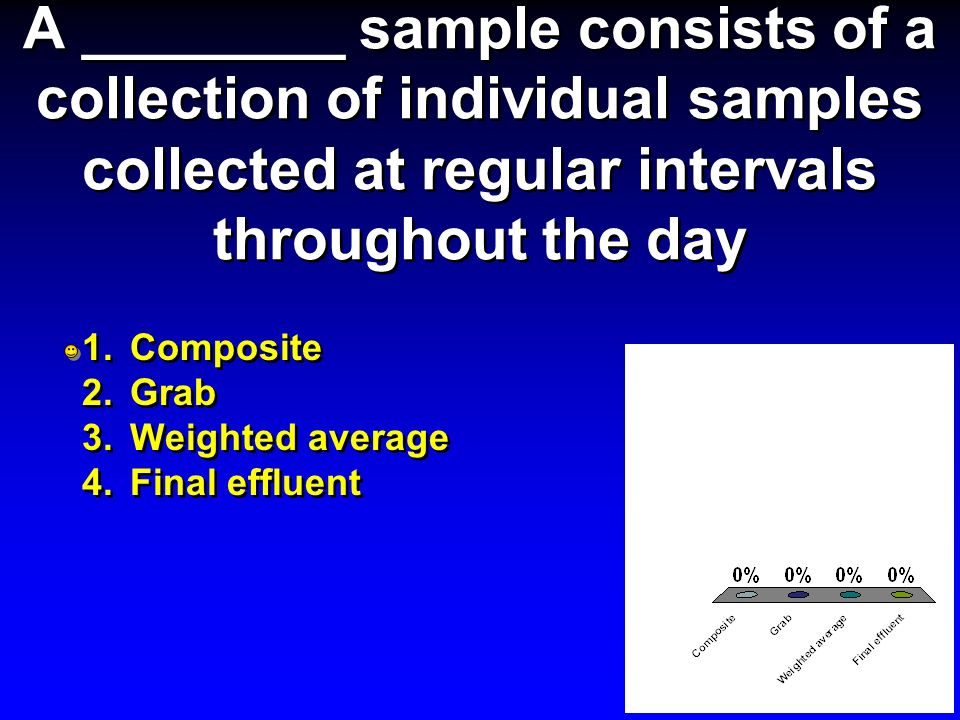 A ________ sample consists of a collection of individual samples collected at regular intervals throughout the day