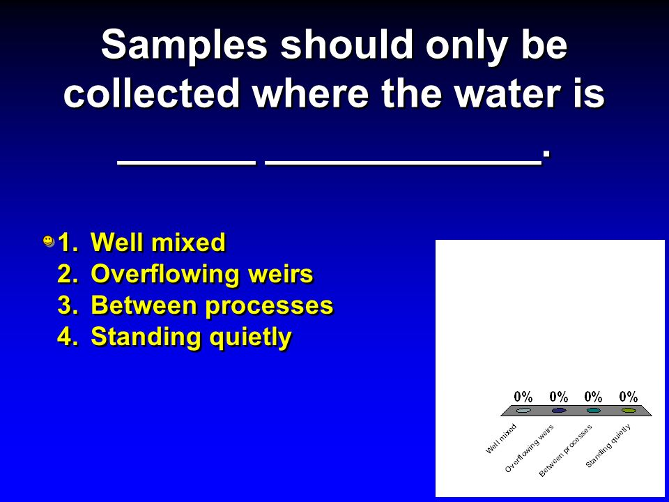 Samples should only be collected where the water is ______ ____________.