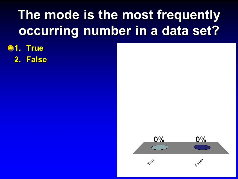 The mode is the most frequently occurring number in a data set