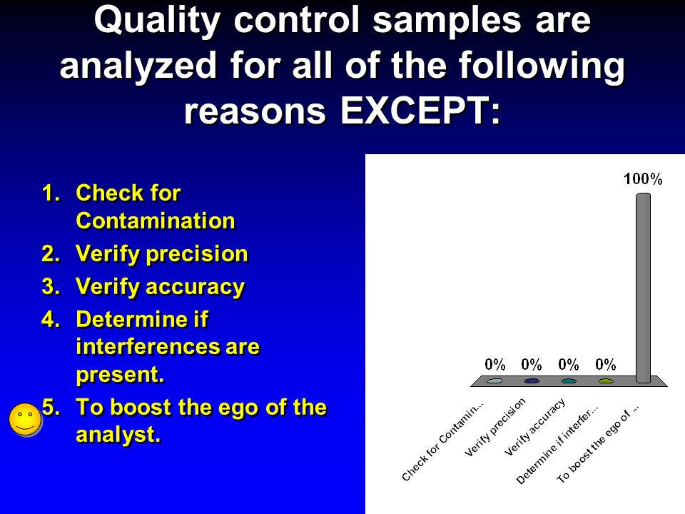 Quality control samples are analyzed for all of the following reasons EXCEPT: