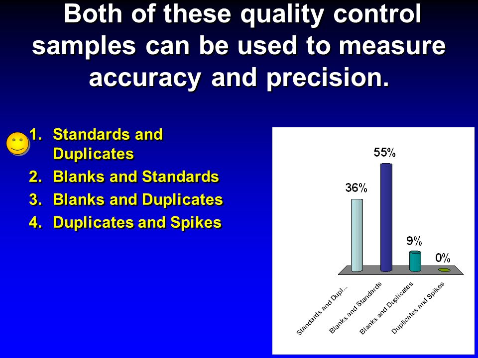 Both of these quality control samples can be used to measure accuracy and precision.