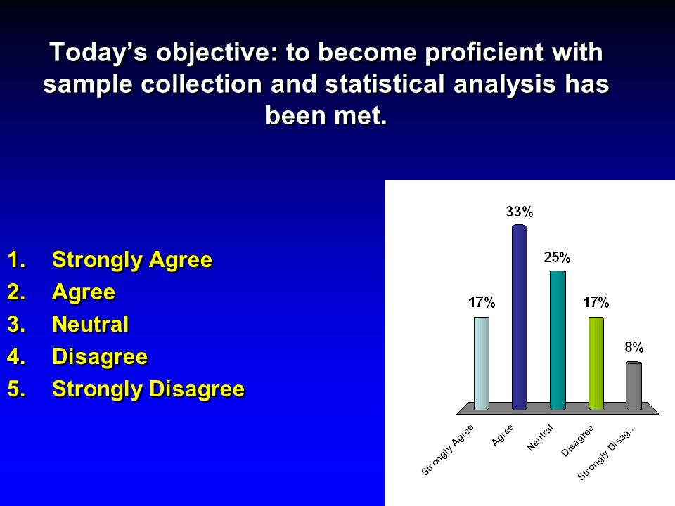 Today's objective: to become proficient with sample collection and statistical analysis has been met.