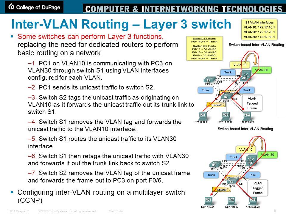 Configure Inter Vlan Routing On Cisco Router And Layer 3 – Fondos de