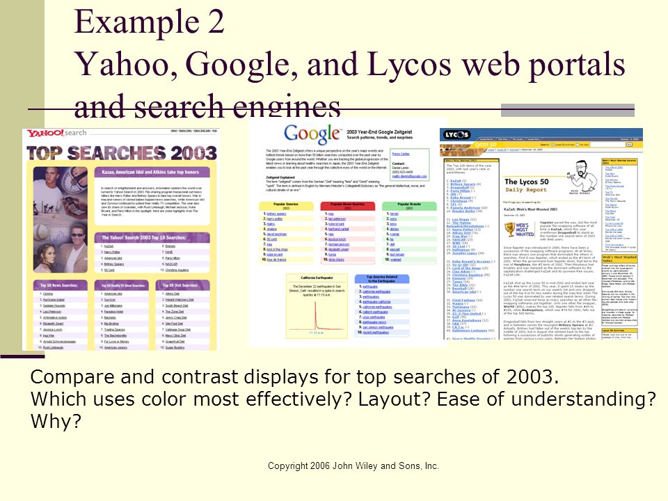 a comparison of lycos and yahoos search engines You've a history of bulgaria events in january and february 1997 come to the right place a comparison of lycos and yahoos search engines 4 examples.