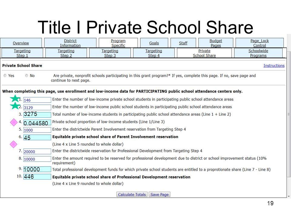 Title I Private School Share