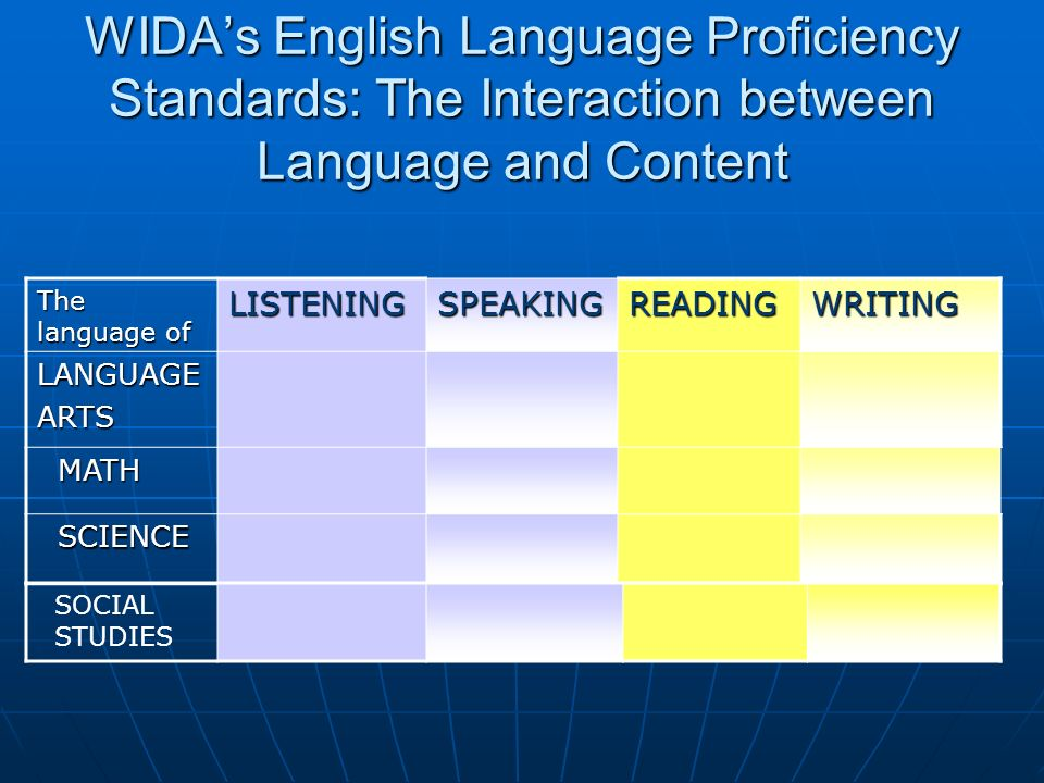 WIDA's English Language Proficiency Standards: The Interaction between Language and Content