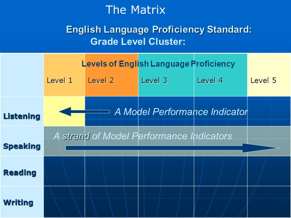 English Language Proficiency Standard: