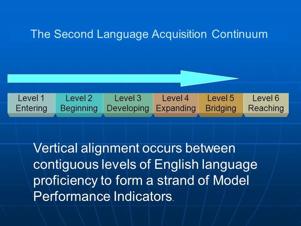 The Second Language Acquisition Continuum