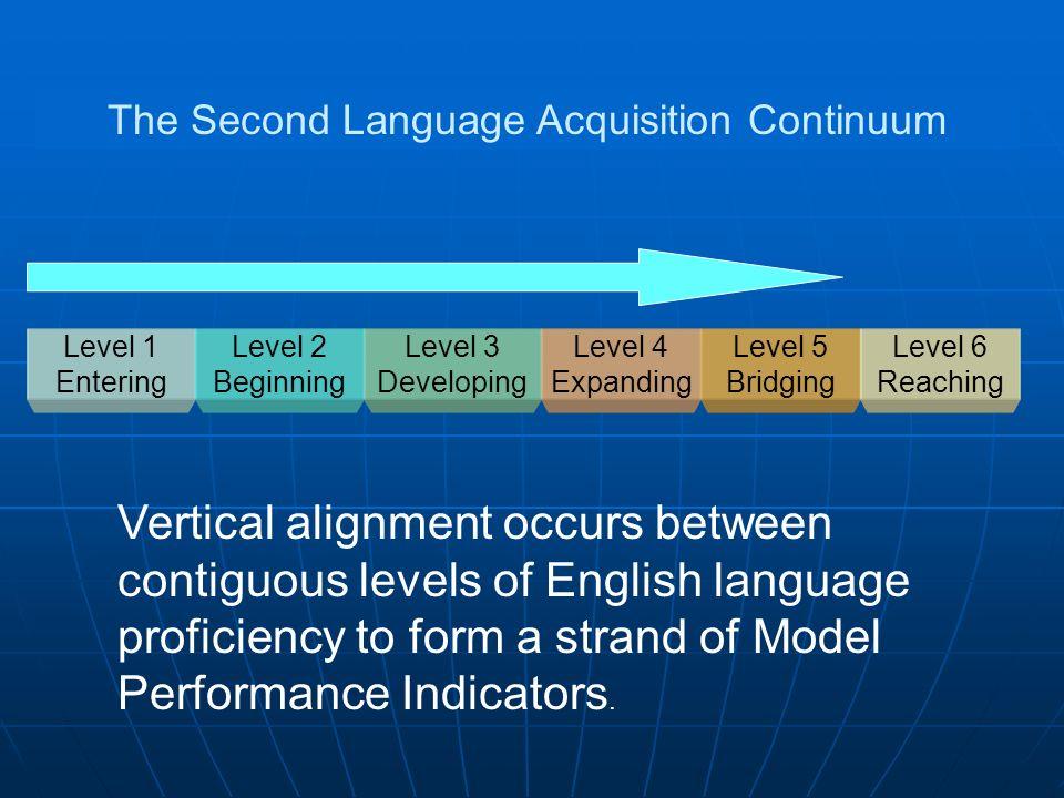 The Second Language Acquisition Continuum