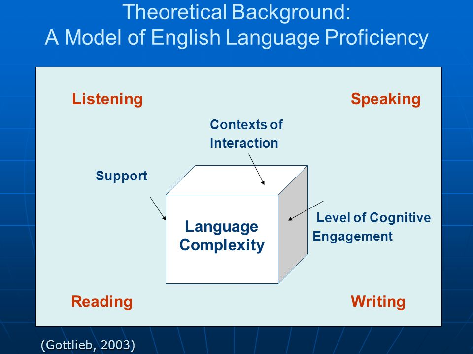 Theoretical Background: A Model of English Language Proficiency