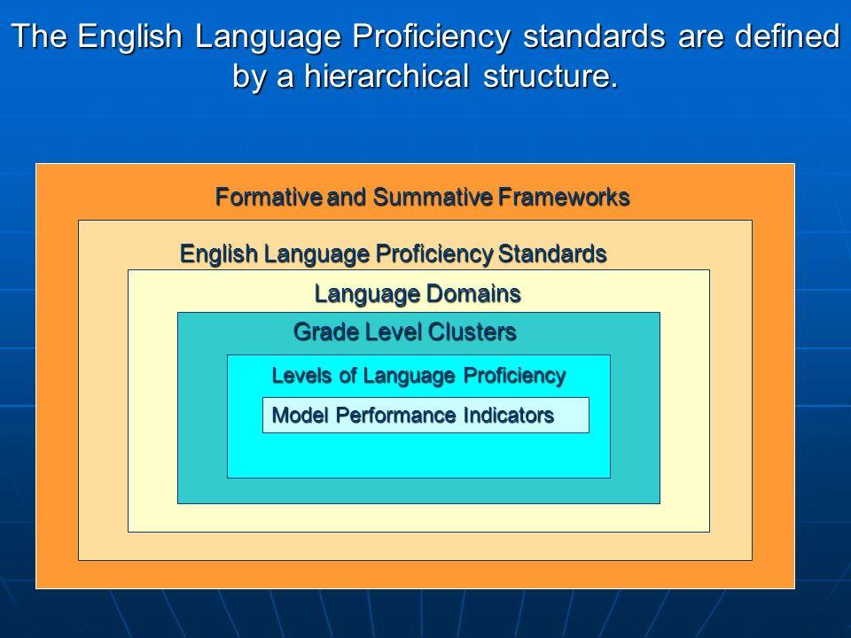 language proficiency levels