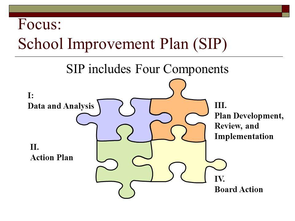 Focus: School Improvement Plan (SIP)