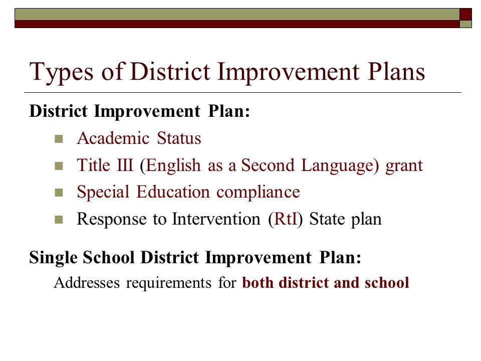Types of District Improvement Plans