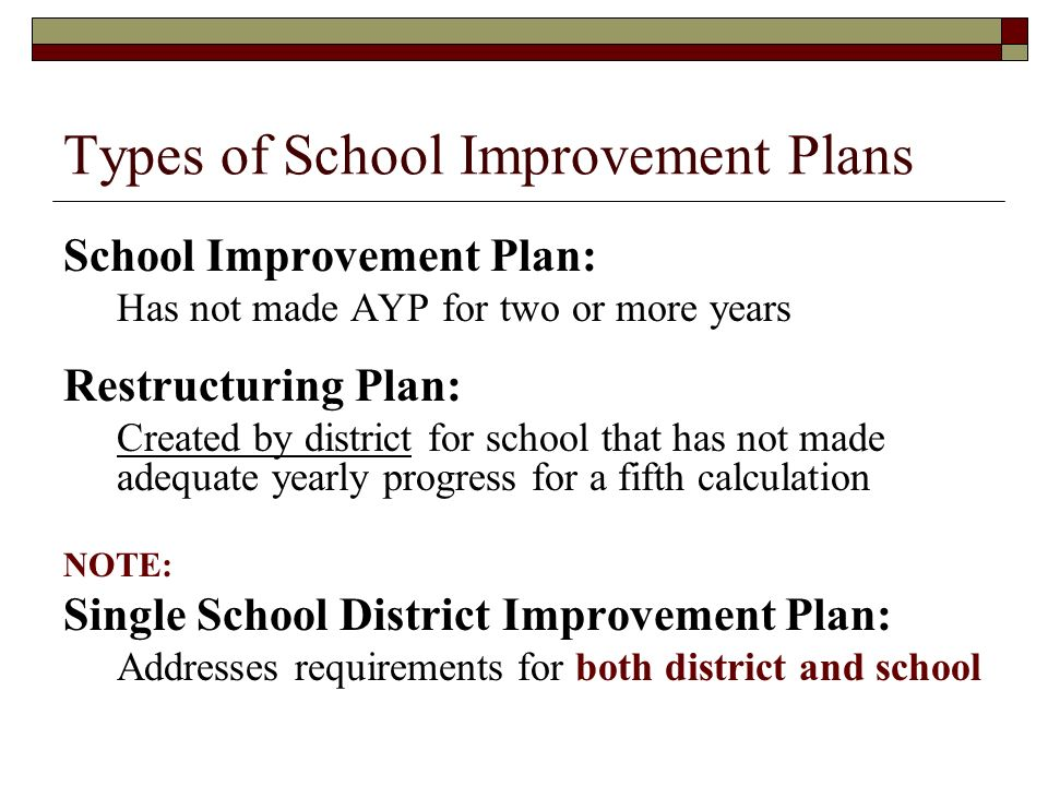 Types of School Improvement Plans