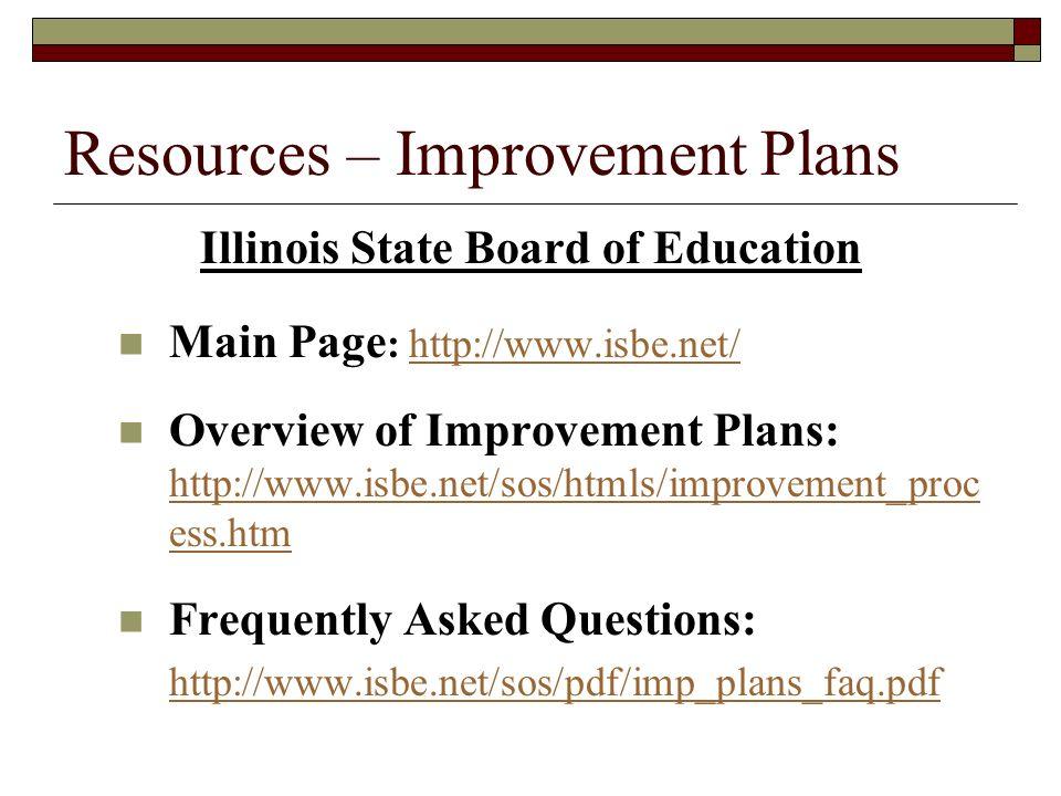 Resources – Improvement Plans