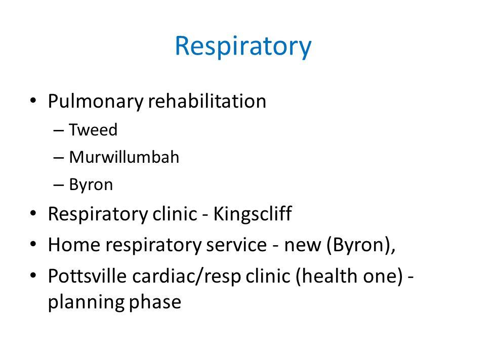 Respiratory Pulmonary rehabilitation Respiratory clinic - Kingscliff